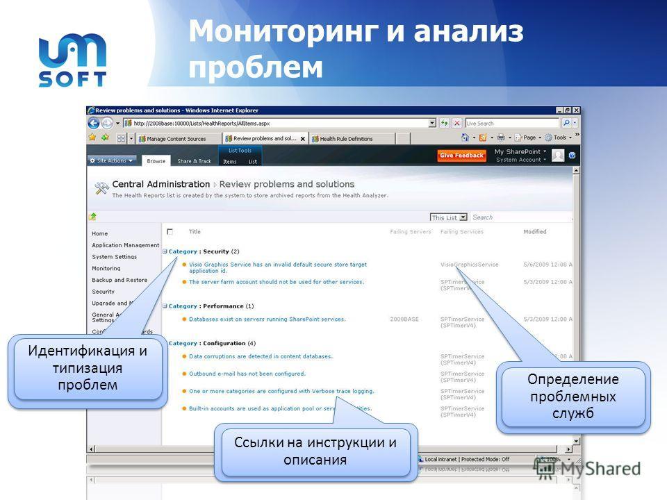 Мониторинг и анализ проблем Идентификация и типизация проблем Определение проблемных служб Ссылки на инструкции и описания