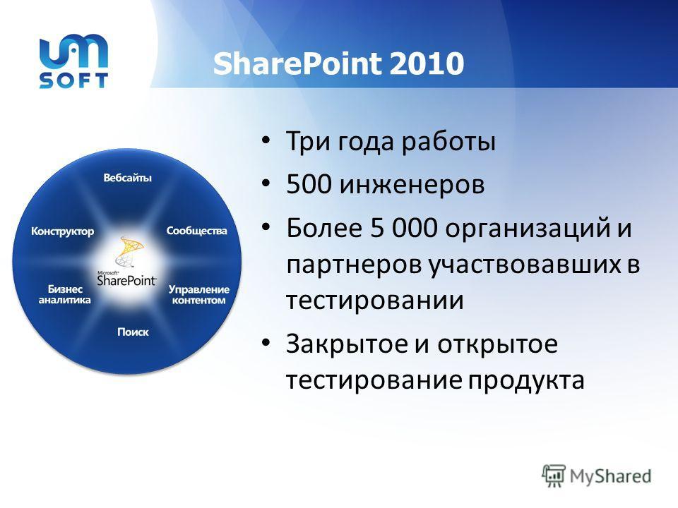 SharePoint 2010 Три года работы 500 инженеров Более 5 000 организаций и партнеров участвовавших в тестировании Закрытое и открытое тестирование продукта