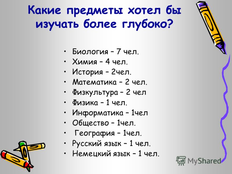 Какие предметы хотел бы изучать более глубоко? Биология – 7 чел. Химия – 4 чел. История – 2чел. Математика – 2 чел. Физкультура – 2 чел Физика – 1 чел. Информатика – 1чел Общество – 1чел. География – 1чел. Русский язык – 1 чел. Немецкий язык – 1 чел.