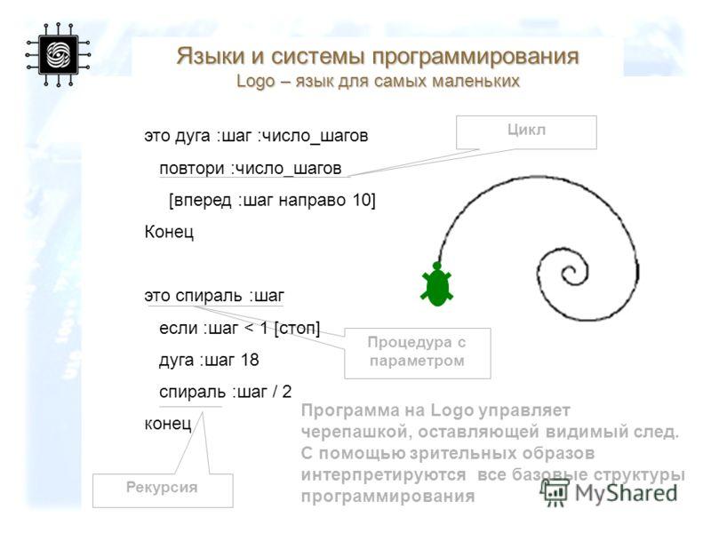 100 Программа на Logo управляет черепашкой, оставляющей видимый след. С помощью зрительных образов интерпретируются все базовые структуры программирования Процедура с параметром это дуга :шаг :число_шагов повтори :число_шагов [вперед :шаг направо 10]