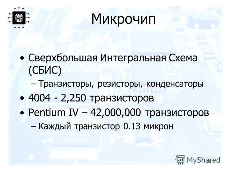 20 Микрочип Сверхбольшая Интегральная Схема (СБИС) –Транзисторы, резисторы, конденсаторы 4004 - 2,250 транзисторов Pentium IV – 42,000,000 транзисторов –Каждый транзистор 0.13 микрон