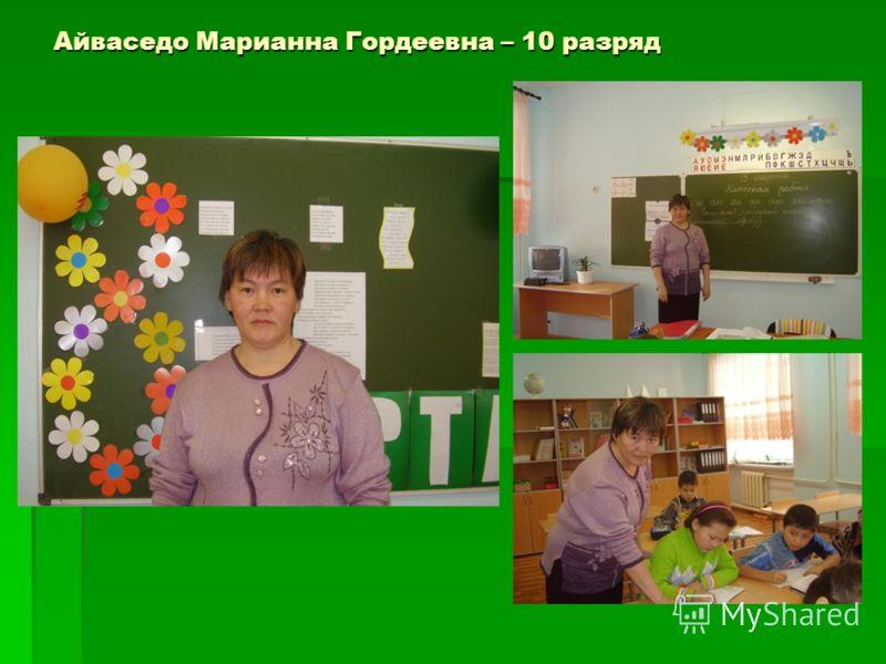 Дубровская Елена Викторовна – 2 категория. Грамоты МОУ ССОШИ