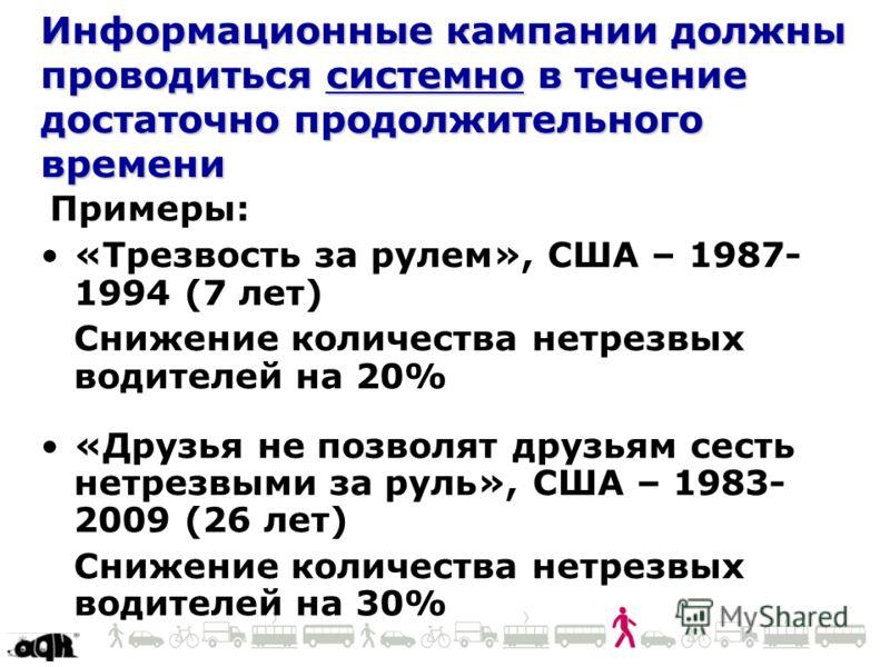 Информационные кампании должны проводиться системно в течение достаточно продолжительного времени Примеры: «Трезвость за рулем», США – 1987- 1994 (7 лет) Снижение количества нетрезвых водителей на 20% «Друзья не позволят друзьям сесть нетрезвыми за р