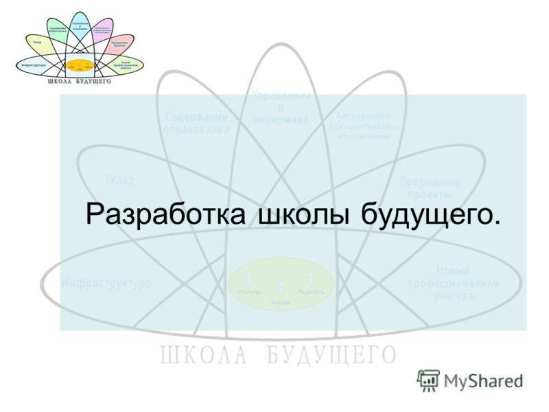 Разработка школы будущего.