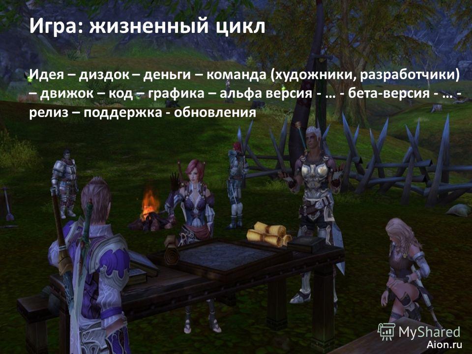Игра: жизненный цикл Идея – диздок – деньги – команда (художники, разработчики) – движок – код – графика – альфа версия - … - бета-версия - … - релиз – поддержка - обновления Aion.ru