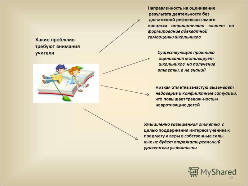 Какие проблемы требуют внимания учителя Направленность на оценивание результата деятельности без достаточной рефлексии самого процесса отрицательно влияет на формирование адекватной самооценки школьников Существующая практика оценивания мотивирует шк