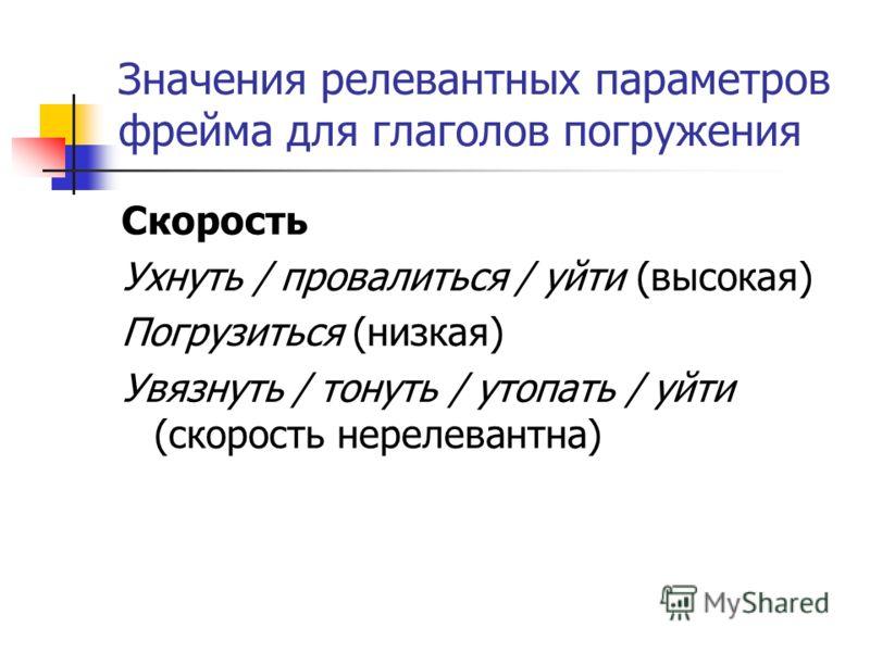 Значения релевантных параметров фрейма для глаголов погружения Скорость Ухнуть / провалиться / уйти (высокая) Погрузиться (низкая) Увязнуть / тонуть / утопать / уйти (скорость нерелевантна)
