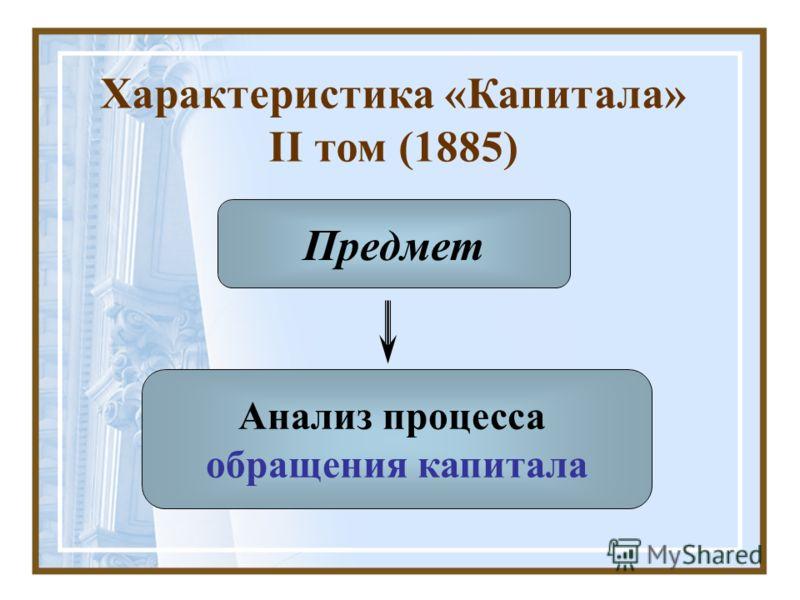 Анализ процесса обращения капитала Предмет Характеристика «Капитала» II том (1885)