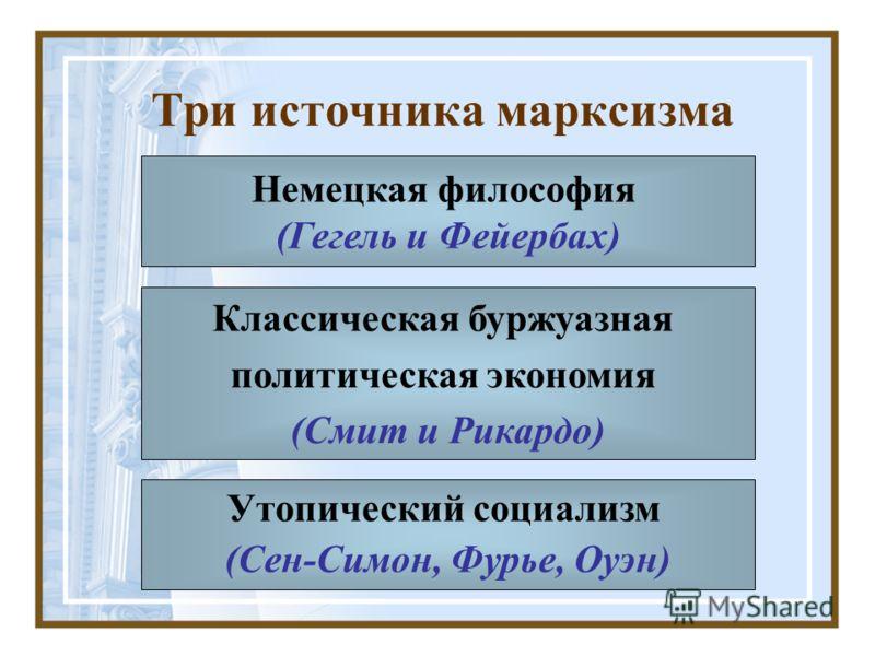 Три источника марксизма Утопический социализм (Сен-Симон, Фурье, Оуэн) Классическая буржуазная политическая экономия (Смит и Рикардо) Немецкая философия (Гегель и Фейербах)