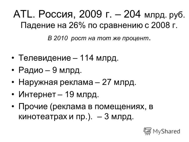 ATL. Россия, 2009 г. – 204 млрд. руб. Падение на 26% по сравнению с 2008 г. В 2010 рост на тот же процент. Телевидение – 114 млрд. Радио – 9 млрд. Наружная реклама – 27 млрд. Интернет – 19 млрд. Прочие (реклама в помещениях, в кинотеатрах и пр.). – 3