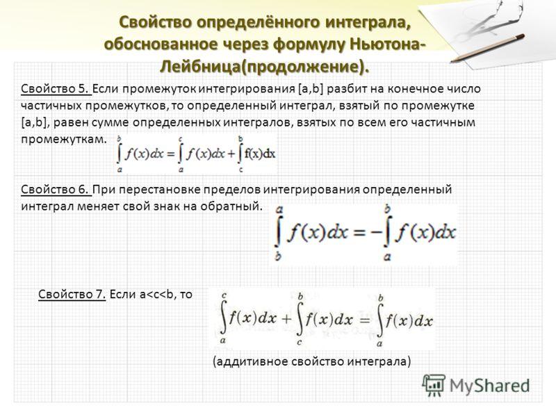 Свойство определённого интеграла, обоснованное через формулу Ньютона- Лейбница(продолжение). Свойство 5. Если промежуток интегрирования [a,b] разбит на конечное число частичных промежутков, то определенный интеграл, взятый по промежутке [a,b], равен