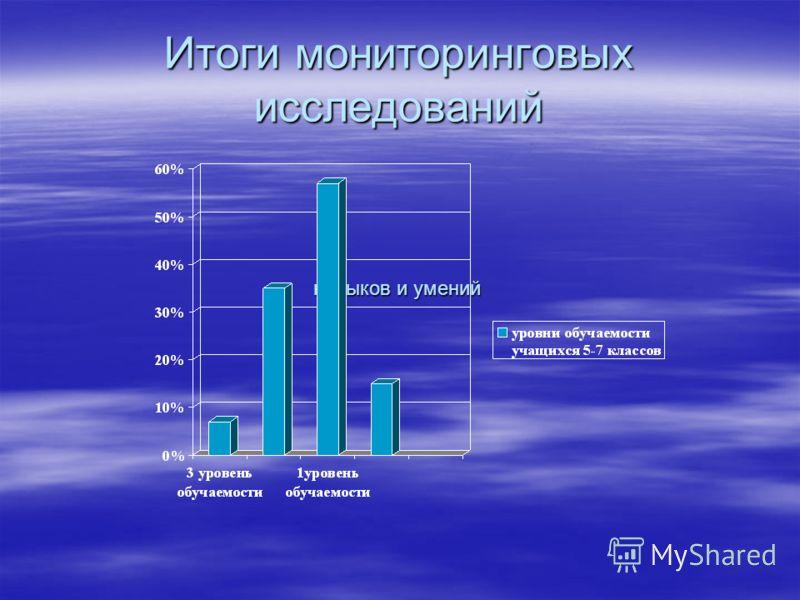 Итоги мониторинговых исследований навыков и умений