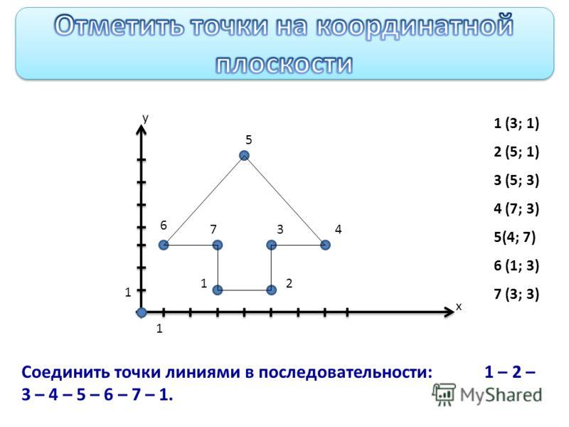 х у 1 1 7 5 6 34 21 1 (3; 1) 2 (5; 1) 3 (5; 3) 4 (7; 3) 5(4; 7) 6 (1; 3) 7 (3; 3) Соединить точки линиями в последовательности: 1 – 2 – 3 – 4 – 5 – 6 – 7 – 1.