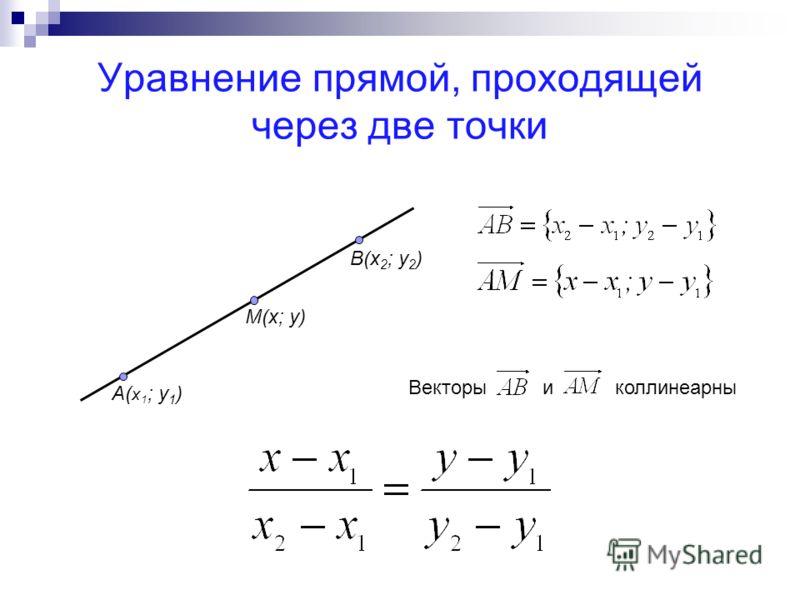 Уравнение прямой, проходящей через две точки A( x 1 ; y 1 ) M(x; y) B(x 2 ; y 2 ) Векторы и коллинеарны