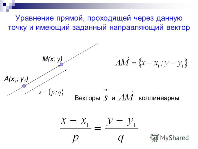 Уравнение прямой, проходящей через данную точку и имеющий заданный направляющий вектор A(x 1 ; у 1 ) M(x; y) Векторы и коллинеарны