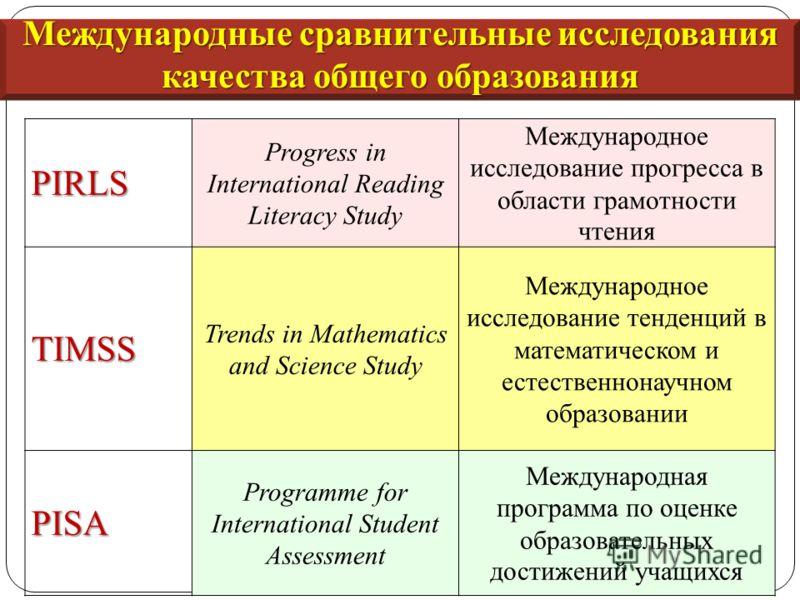 PIRLS Progress in International Reading Literacy Study Международное исследование прогресса в области грамотности чтенияTIMSS Trends in Mathematics and Science Study Международное исследование тенденций в математическом и естественнонаучном образован