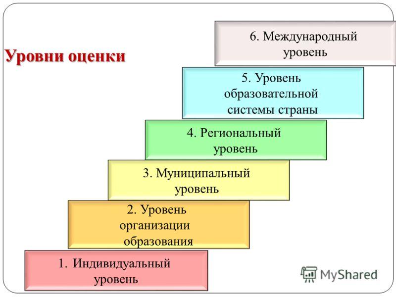 Уровни оценки 1.Индивидуальный уровень 2. Уровень организации образования 3. Муниципальный уровень 4. Региональный уровень 5. Уровень образовательной системы страны 6. Международный уровень