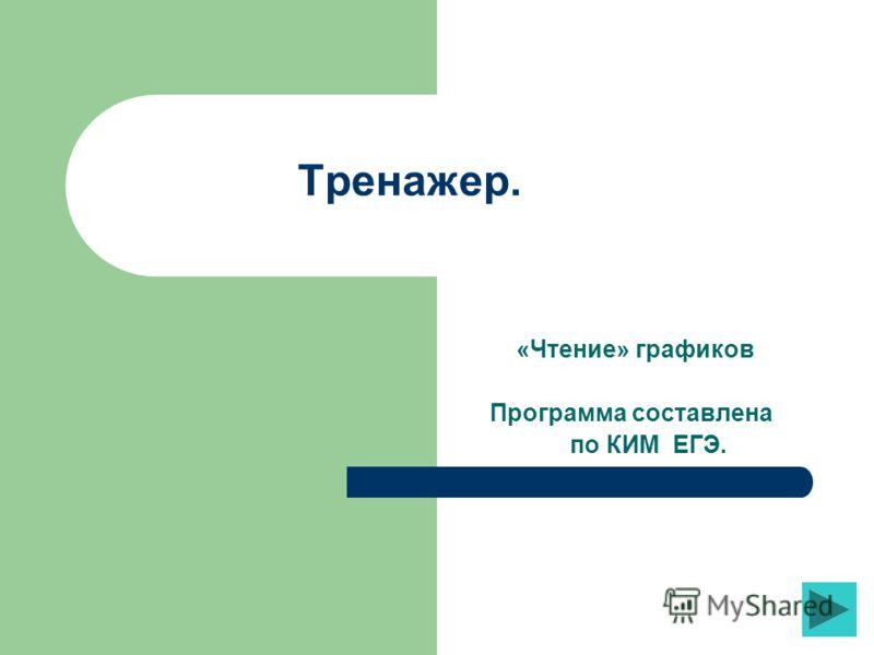 Тренажер. «Чтение» графиков Программа составлена по КИМ ЕГЭ.