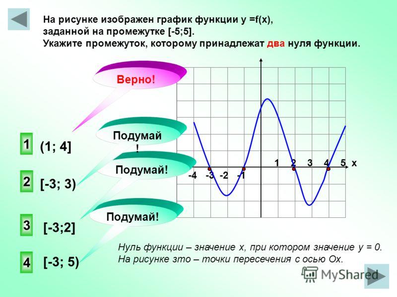 -4 -3 -2 -1 1 2 3 4 5 х На рисунке изображен график функции у =f(x), заданной на промежутке [-5;5]. Укажите промежуток, которому принадлежат два нуля функции. 1 2 4 3 Подумай! Верно! Подумай ! Нуль функции – значение х, при котором значение у = 0. На