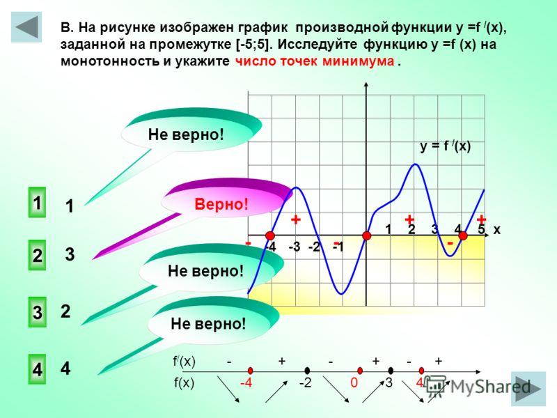 -4 -3 -2 -1 1 2 3 4 5 х В. На рисунке изображен график производной функции у =f / (x), заданной на промежутке [-5;5]. Исследуйте функцию у =f (x) на монотонность и укажите число точек минимума. 2 3 4 1 Не верно! Верно! Не верно! 1 3 2 4 y = f / (x) +
