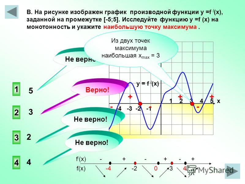-4 -3 -2 -1 1 2 3 4 5 х В. На рисунке изображен график производной функции у =f / (x), заданной на промежутке [-5;5]. Исследуйте функцию у =f (x) на монотонность и укажите наибольшую точку максимума. 2 3 4 1 Не верно! Верно! Не верно! 5 3 2 4 y = f /
