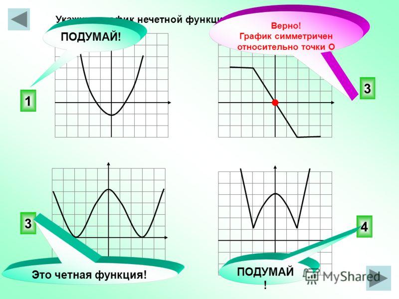 Укажите график нечетной функции. 3 4 3 1 ПОДУМАЙ! Это четная функция! ПОДУМАЙ ! Верно! График симметричен относительно точки О