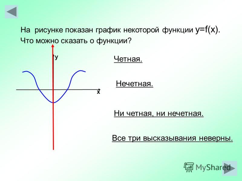 на рисунке показан график движения рыбака