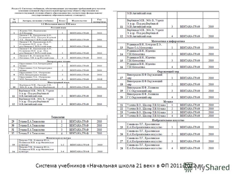Система учебников «Начальная школа 21 век» в ФП 2011-2012 г.г.