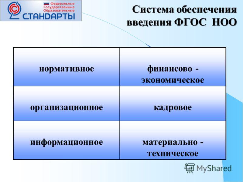 Система обеспечения введения ФГОС НОО нормативноефинансово - экономическое организационноекадровое информационноематериально - техническое