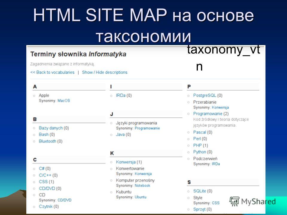 HTML SITE MAP на основе таксономии taxonomy_vt n