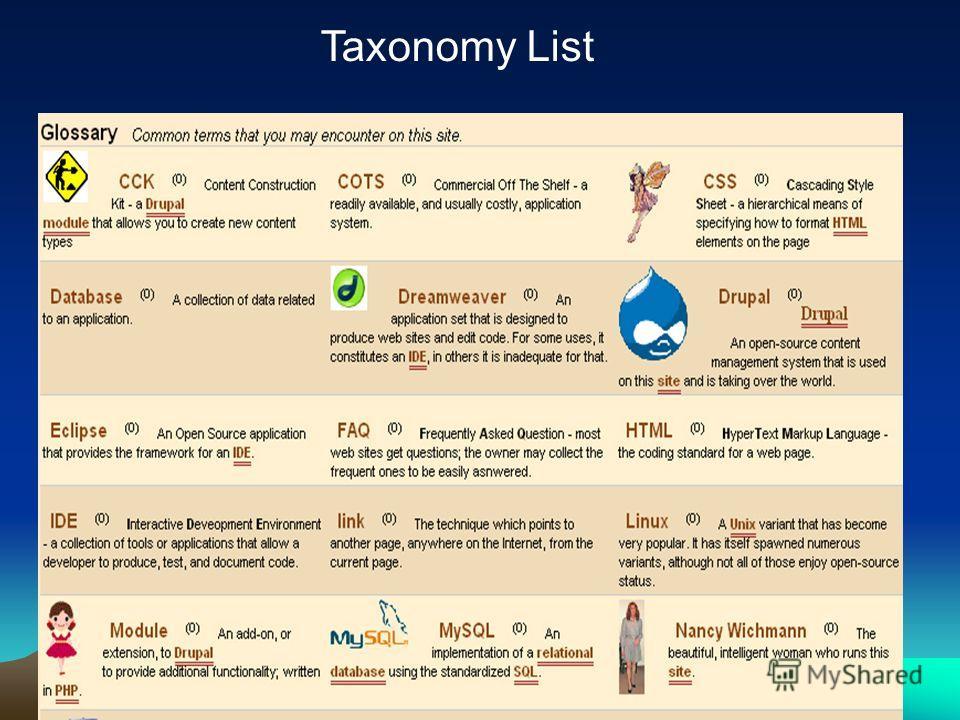Taxonomy List