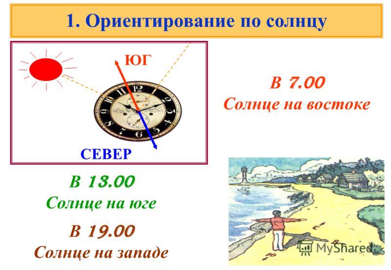 1. Ориентирование по солнцу В 7.00 Солнце на востоке В 13.00 Солнце на юге В 19.00 Солнце на западе ЮГ СЕВЕР