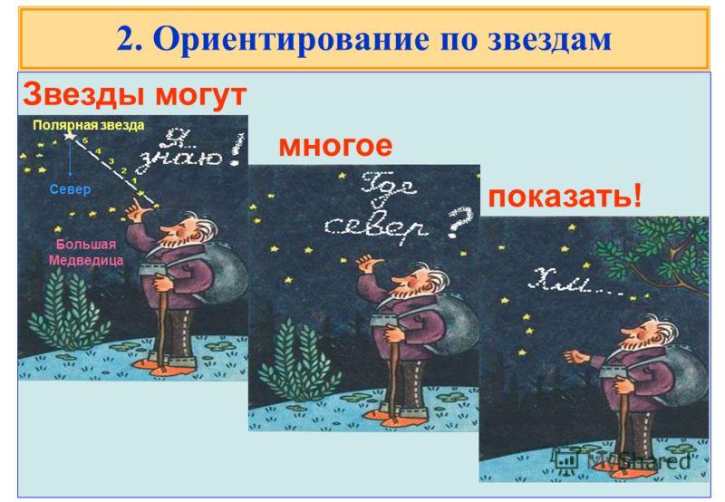 2. Ориентирование по звездам Звезды могут многое показать! Полярная звезда Большая Медведица Север