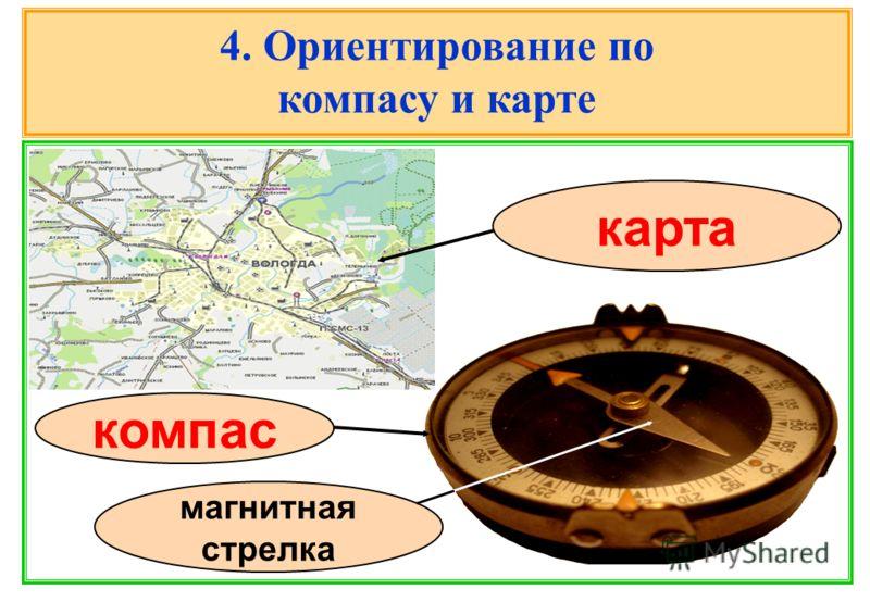 4. Ориентирование по компасу и карте магнитная стрелка карта компас