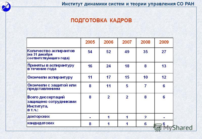 Институт динамики систем и теории управления СО РАН ПОДГОТОВКА КАДРОВ