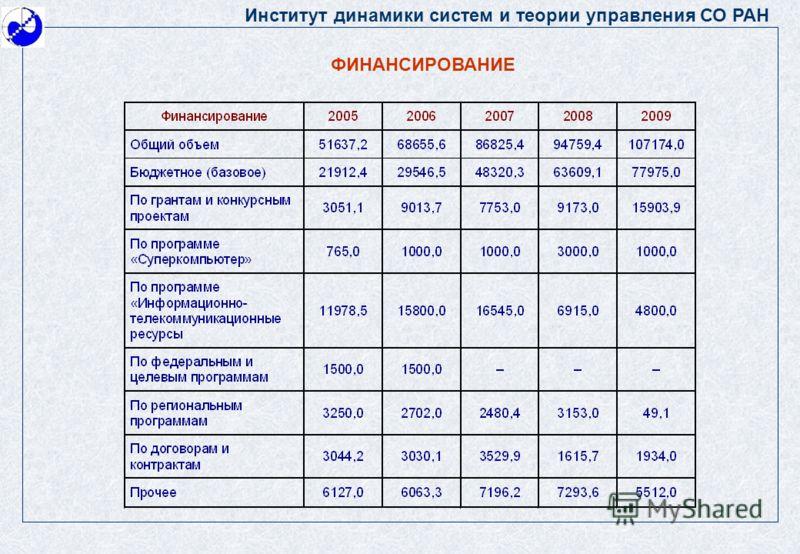 Институт динамики систем и теории управления СО РАН ФИНАНСИРОВАНИЕ