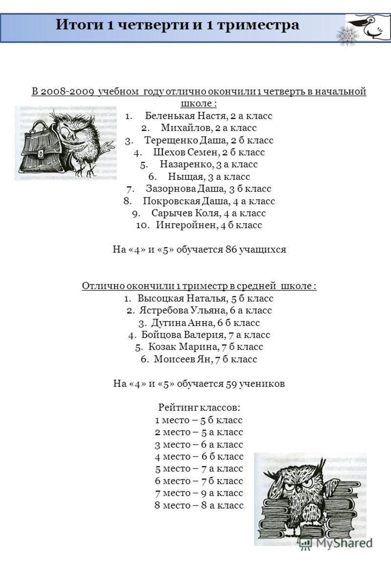 В 2008-2009 учебном году отлично окончили 1 четверть в начальной школе : 1.Беленькая Настя, 2 а класс 2.Михайлов, 2 а класс 3.Терещенко Даша, 2 б класс 4.Шехов Семен, 2 б класс 5.Назаренко, 3 а класс 6.Ныщая, 3 а класс 7.Зазорнова Даша, 3 б класс 8.П