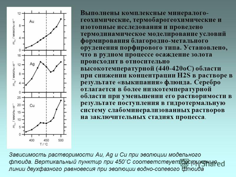 Выполнены комплексные минералого- геохимические, термобарогеохимические и изотопные исследования и проведено термодинамическое моделирование условий формирования благородно-метального оруденения порфирового типа. Установлено, что в рудном процессе ос