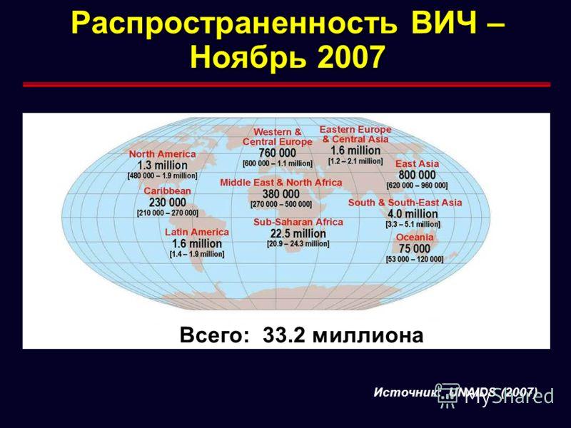 Распространенность ВИЧ – Ноябрь 2007 Источник: UNAIDS (2007) Всего: 33.2 миллиона