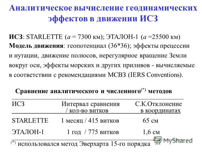 Аналитическое вычисление геодинамических эффектов в движении ИСЗ ИСЗ: STARLETTE (a = 7300 км); ЭТАЛОН-1 (a =25500 км) Модель движения: геопотенциал (36*36); эффекты прецессии и нутации, движение полюсов, нерегулярное вращение Земли вокруг оси, эффект