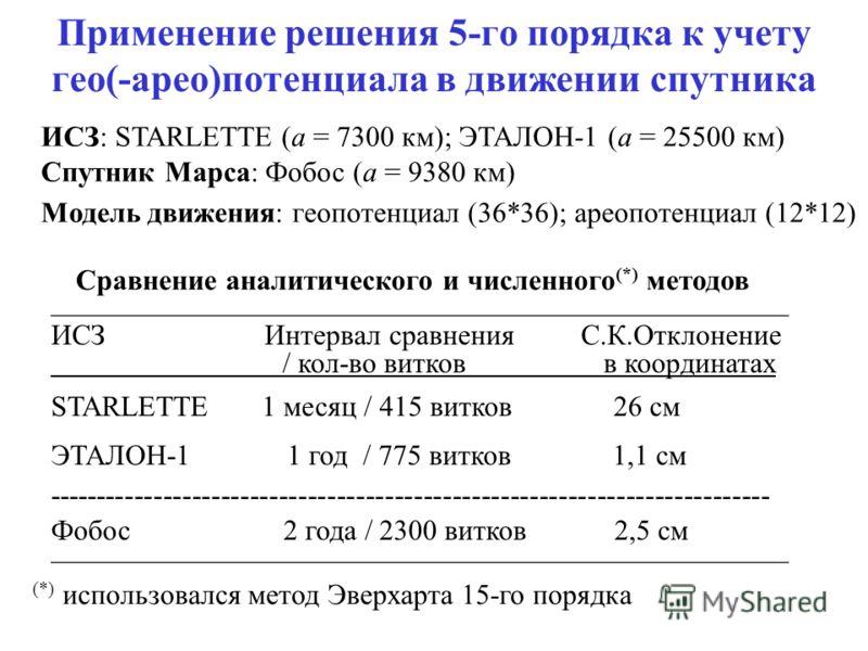 ___________________________________________________ ИСЗ Интервал сравнения С.К.Отклонение / кол-во витков в координатах. STARLETTE 1 месяц / 415 витков 26 см ЭТАЛОН-1 1 год / 775 витков 1,1 см ---------------------------------------------------------