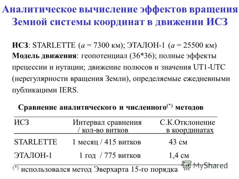 Аналитическое вычисление эффектов вращения Земной системы координат в движении ИСЗ ИСЗ: STARLETTE (a = 7300 км); ЭТАЛОН-1 (a = 25500 км) Модель движения: геопотенциал (36*36); полные эффекты прецессии и нутации; движение полюсов и значения UT1-UTC (н