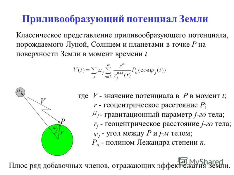 Приливообразующий потенциал Земли Классическое представление приливообразующего потенциала, порождаемого Луной, Солнцем и планетами в точке P на поверхности Земли в момент времени t P V r где V - значение потенциала в P в момент t; r - геоцентрическо