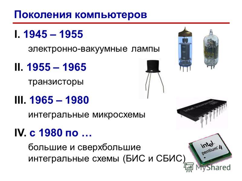 I. 1945 – 1955 электронно-вакуумные лампы II. 1955 – 1965 транзисторы III. 1965 – 1980 интегральные микросхемы IV. с 1980 по … большие и сверхбольшие интегральные схемы (БИС и СБИС) Поколения компьютеров
