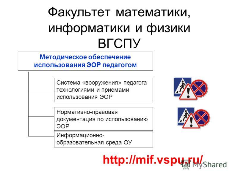Факультет математики, информатики и физики ВГСПУ http://mif.vspu.ru/ Методическое обеспечение использования ЭОР педагогом Система «вооружения» педагога технологиями и приемами использования ЭОР Нормативно-правовая документация по использованию ЭОР Ин