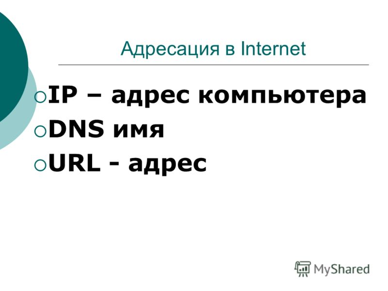 Адресация в Internet IP – адрес компьютера DNS имя URL - адрес