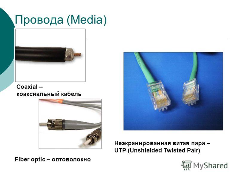 Провода (Media) Неэкранированная витая пара – UTP (Unshielded Twisted Pair) Coaxial – коаксиальный кабель Fiber optic – оптоволокно