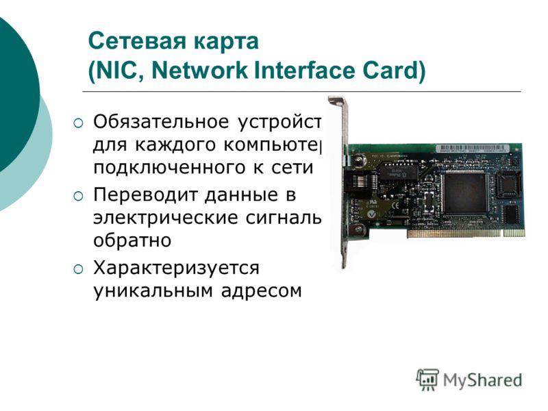 Сетевая карта (NIC, Network Interface Card) Обязательное устройство для каждого компьютера, подключенного к сети Переводит данные в электрические сигналы и обратно Характеризуется уникальным адресом