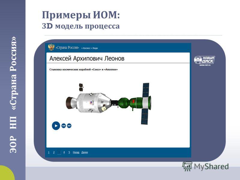 Примеры ИОМ : 3D модель процесса ЭОР НП « Страна Россия »