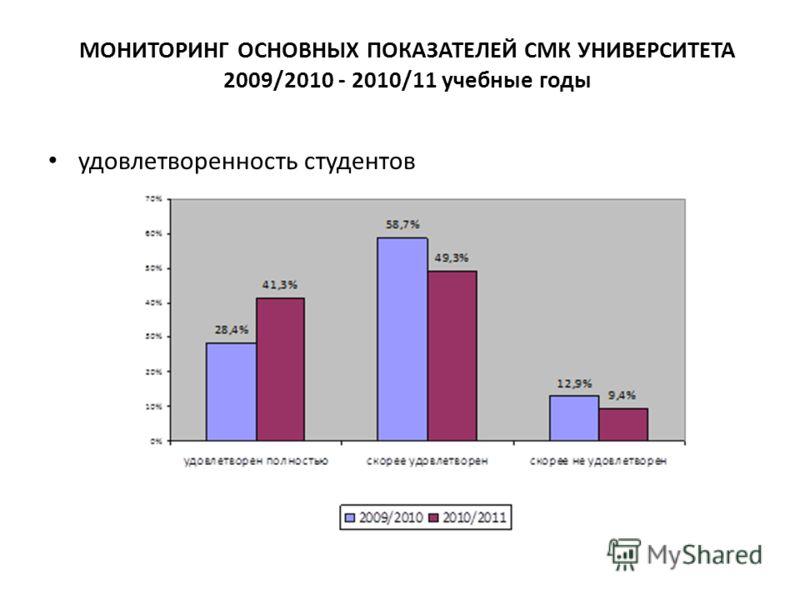 МОНИТОРИНГ ОСНОВНЫХ ПОКАЗАТЕЛЕЙ СМК УНИВЕРСИТЕТА 2009/2010 - 2010/11 учебные годы удовлетворенность студентов